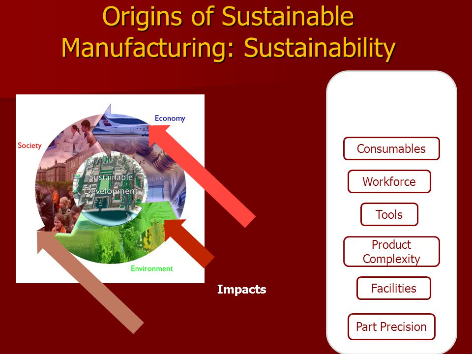 green and sustainable manufacturing guidance for