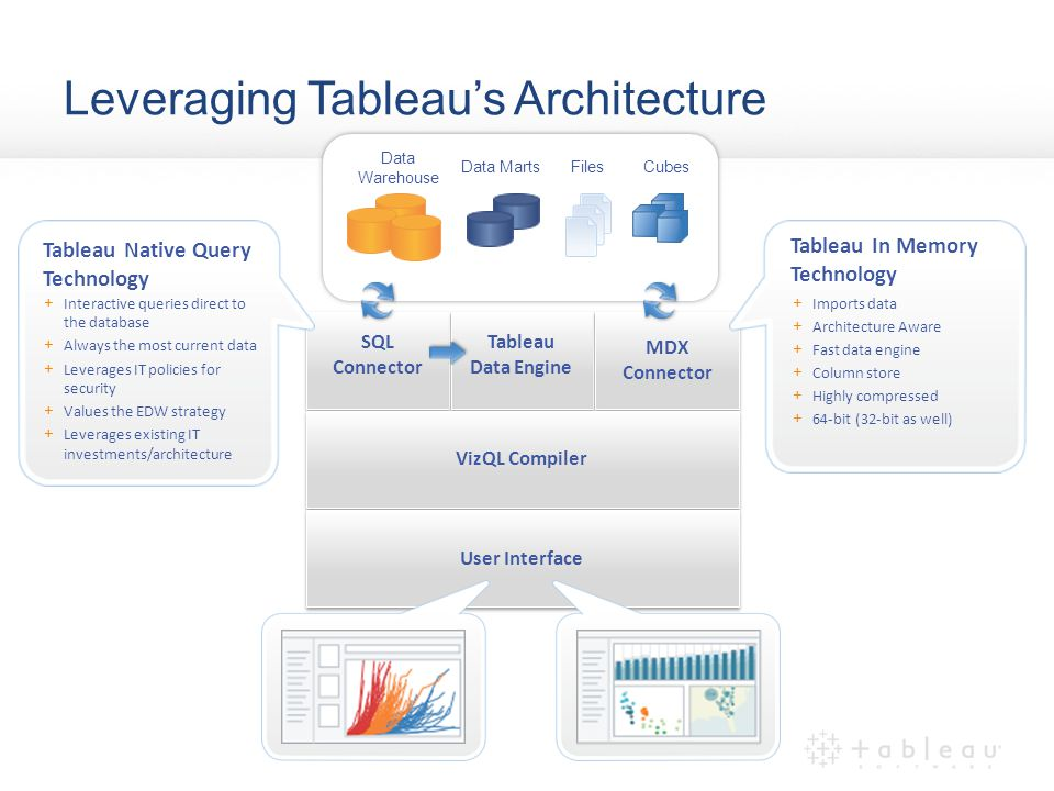 Tableau Software Helps Users See & Understand Teradata Database Data