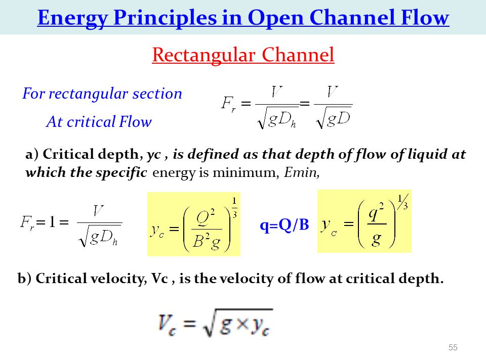 Chapter 6 Water Flow In Open Channels Ppt Video Online Graph and Velocity Download Free Graph and Velocity [gmss941.online]