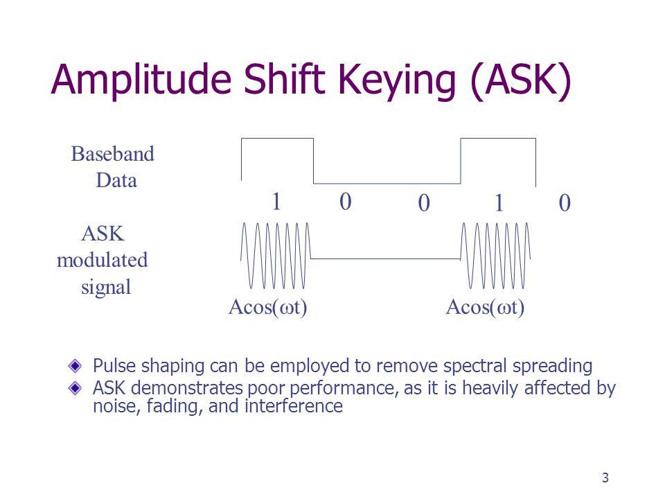 view Enzyme Kinetics: