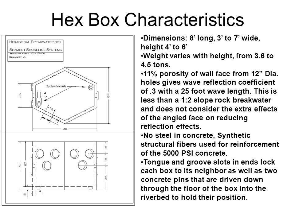 Hex Box Characteristics