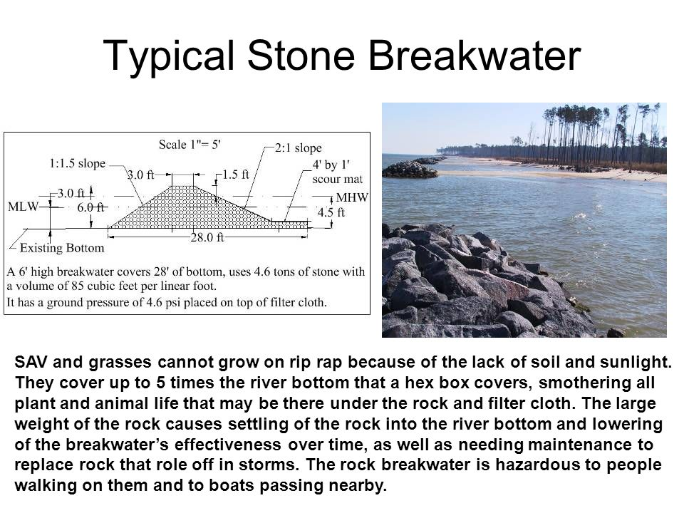 Typical Stone Breakwater