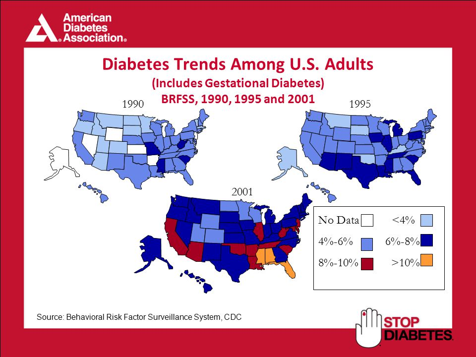 Diabetes Trends Among U.S. Adults (Includes Gestational Diabetes)