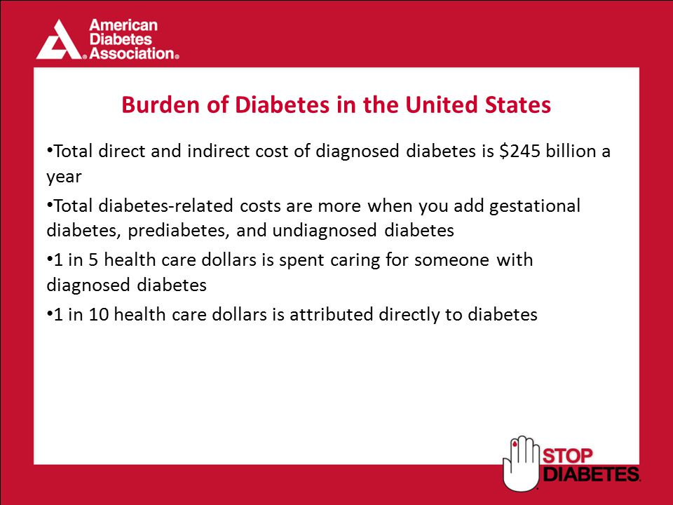 Burden of Diabetes in the United States