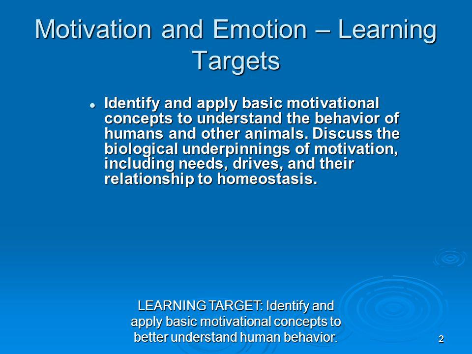 Motivation and Emotion - ppt video online download