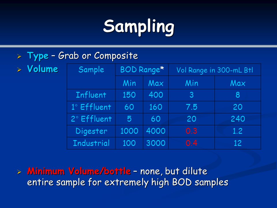 Sampling Type – Grab or Composite Volume