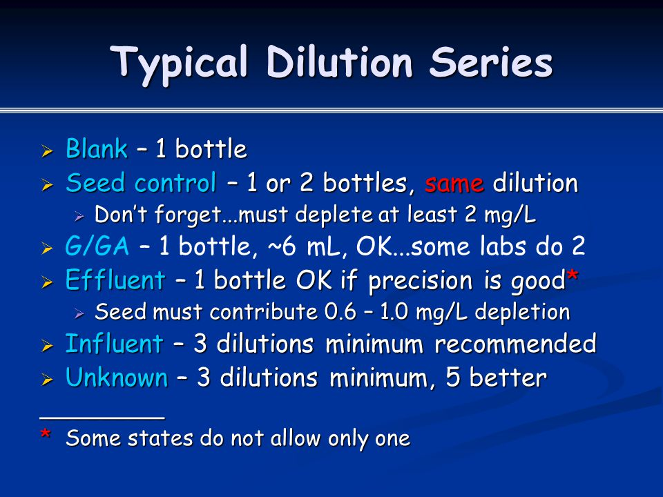 Typical Dilution Series