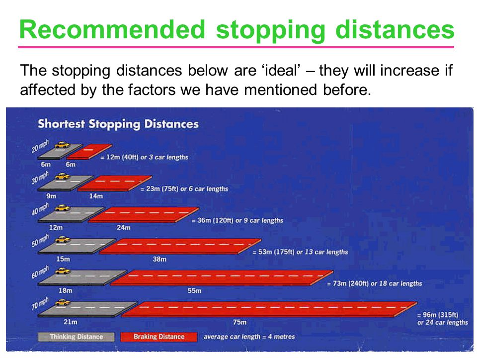 Recommended stopping distances