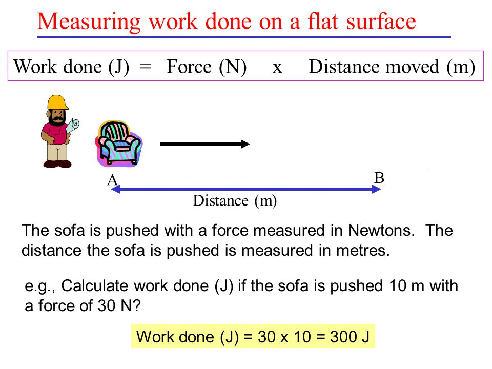 Measuring work done on a flat surface