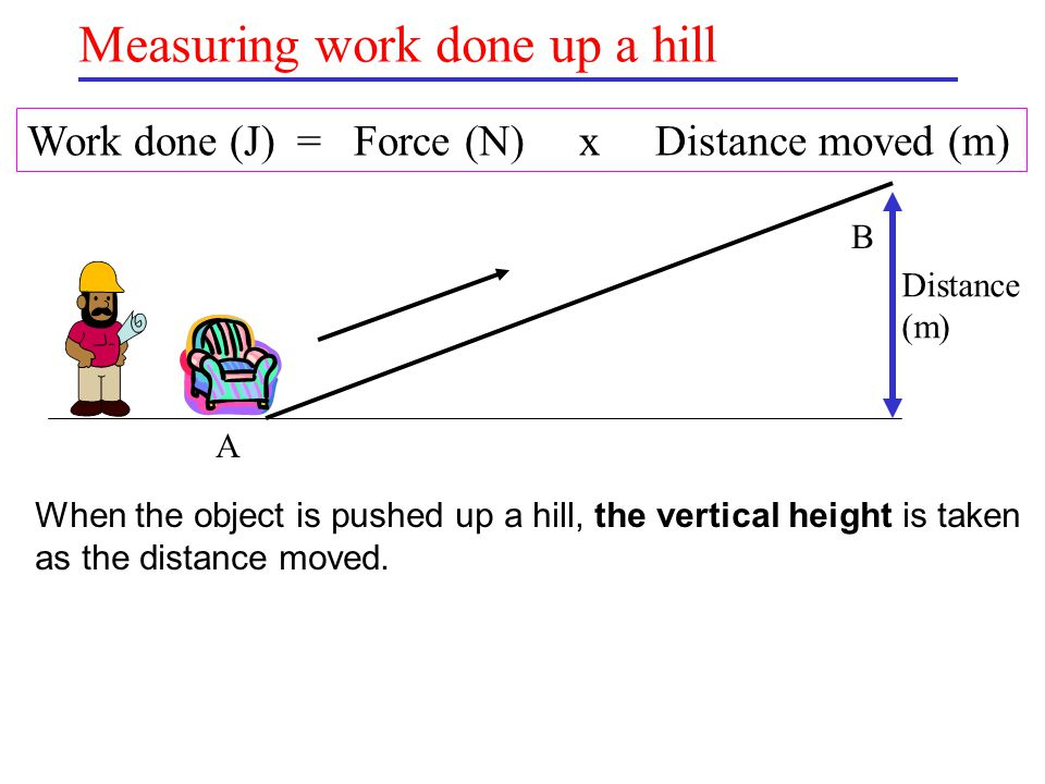 Measuring work done up a hill