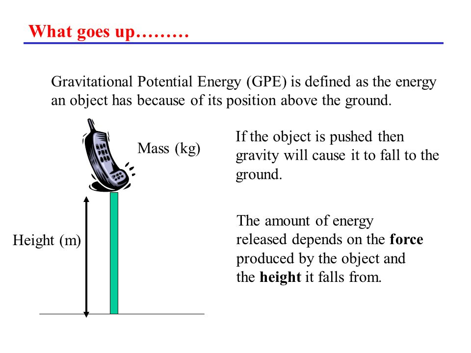 What goes up……… Gravitational Potential Energy (GPE) is defined as the energy. an object has because of its position above the ground.