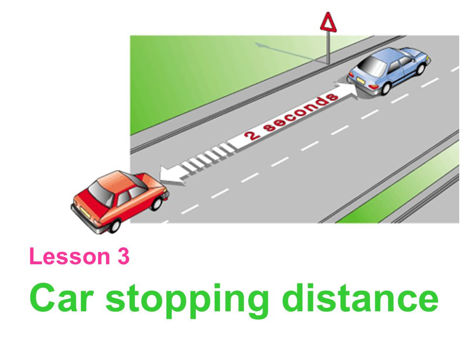 Lesson 3 Car stopping distance