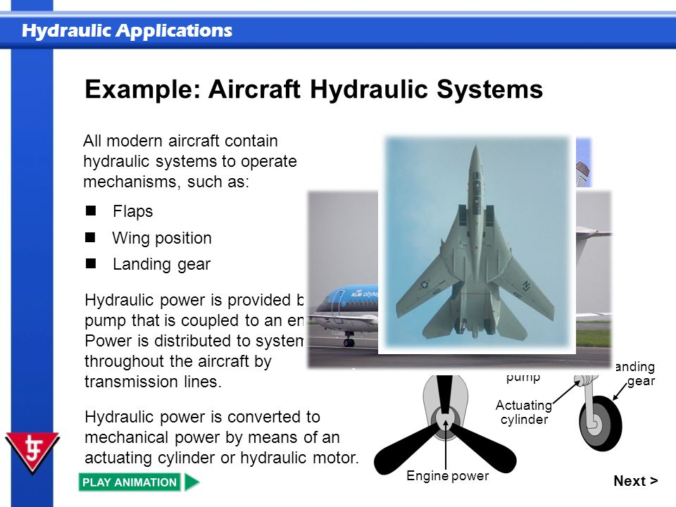 aircraft hydraulic systems Eaton is the leading global supplier of aerospace hydraulics, including hydraulic system, hydraulic power generation and aircraft pumps learn more about airline.