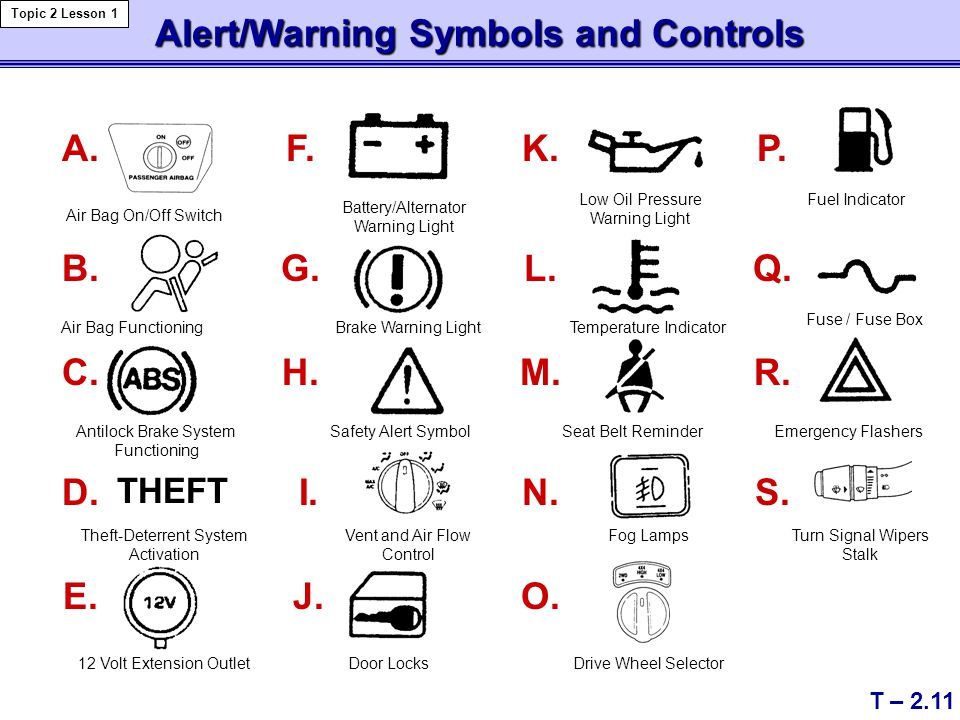 alert  warning symbols and controls