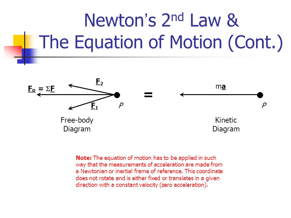 exercises on application of newton 2nd Partial differential equations lecture notes erich miersemann department of mathematics leipzig university version october, 2012.