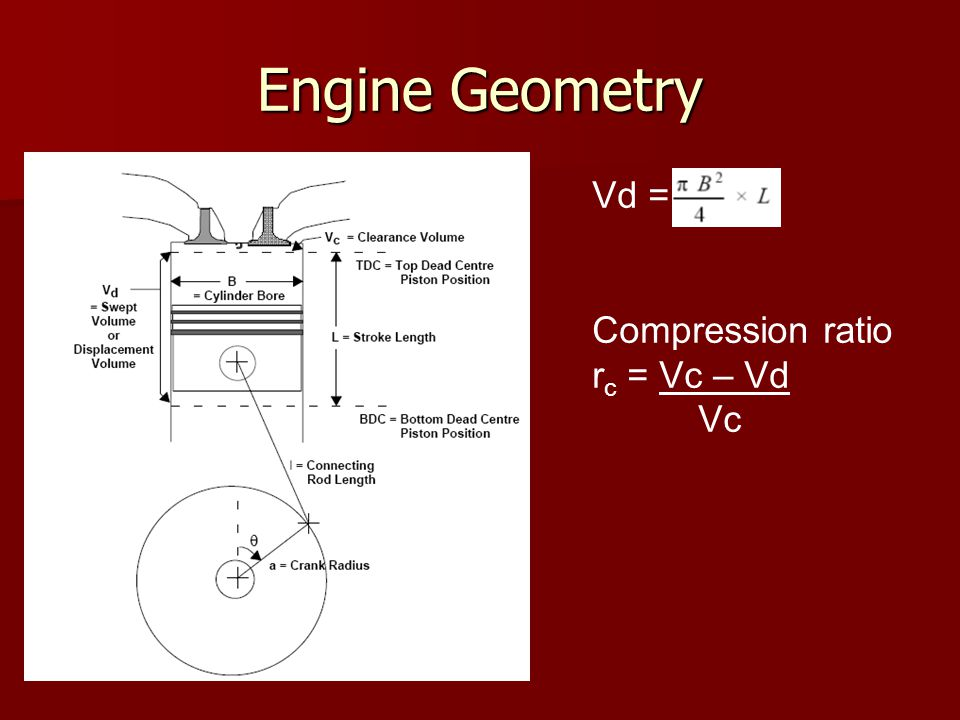 Engine Geometry Vd D Compression Ratio Rc D Vc E Vd Vc on Basic Engine Diagram