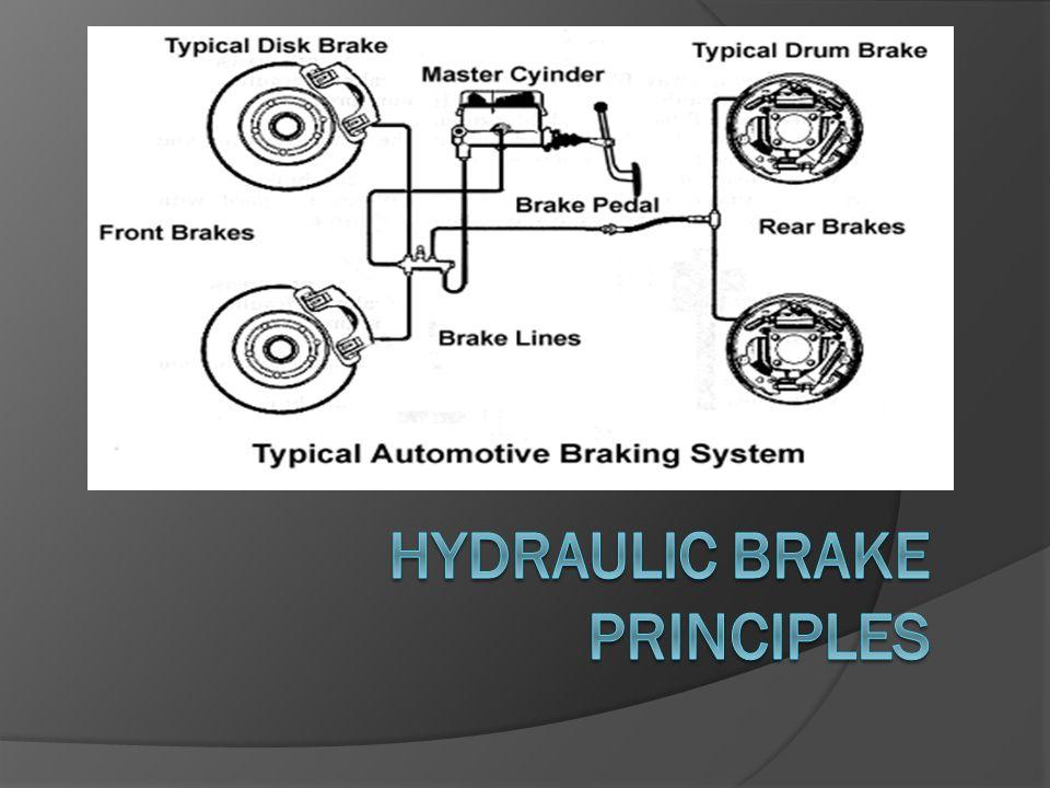 Hydraulic brake principles