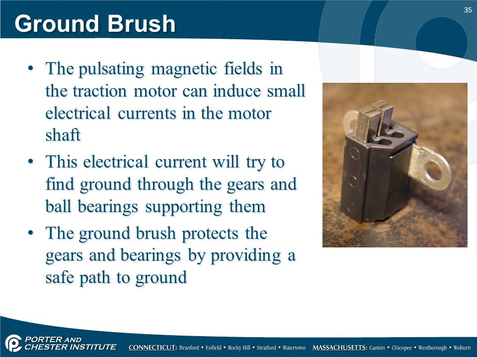 Battery electric vehicles ppt video online download for Grounding brushes electric motors