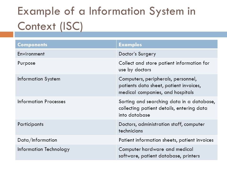 Information Processes Amp Technology Ipt Ppt Video