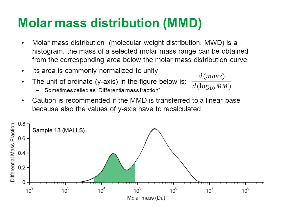 how to find average molar mass