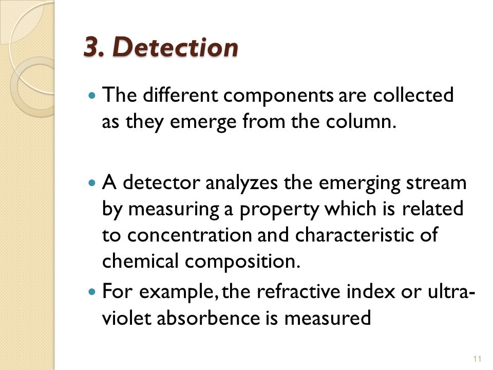 3. Detection The different components are collected as they emerge from the column.