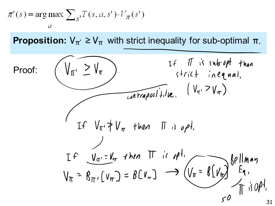 Proposition: Vπ' ≥ Vπ with strict inequality for sub-optimal π.