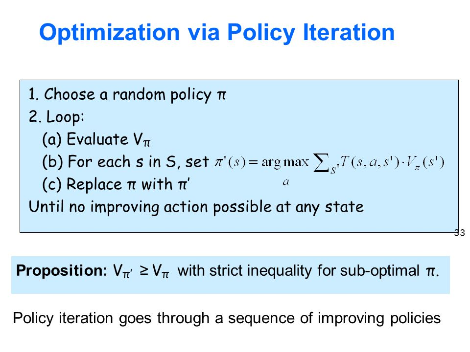 Optimization via Policy Iteration