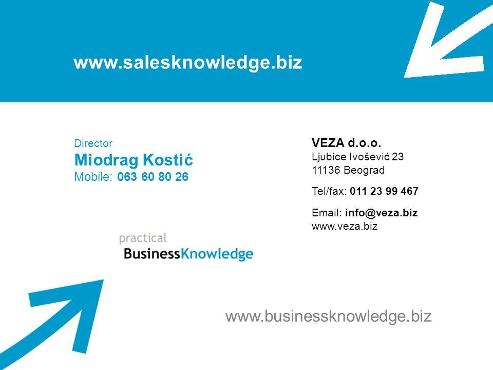 www.salesknowledge.biz Miodrag Kostić www.businessknowledge.biz