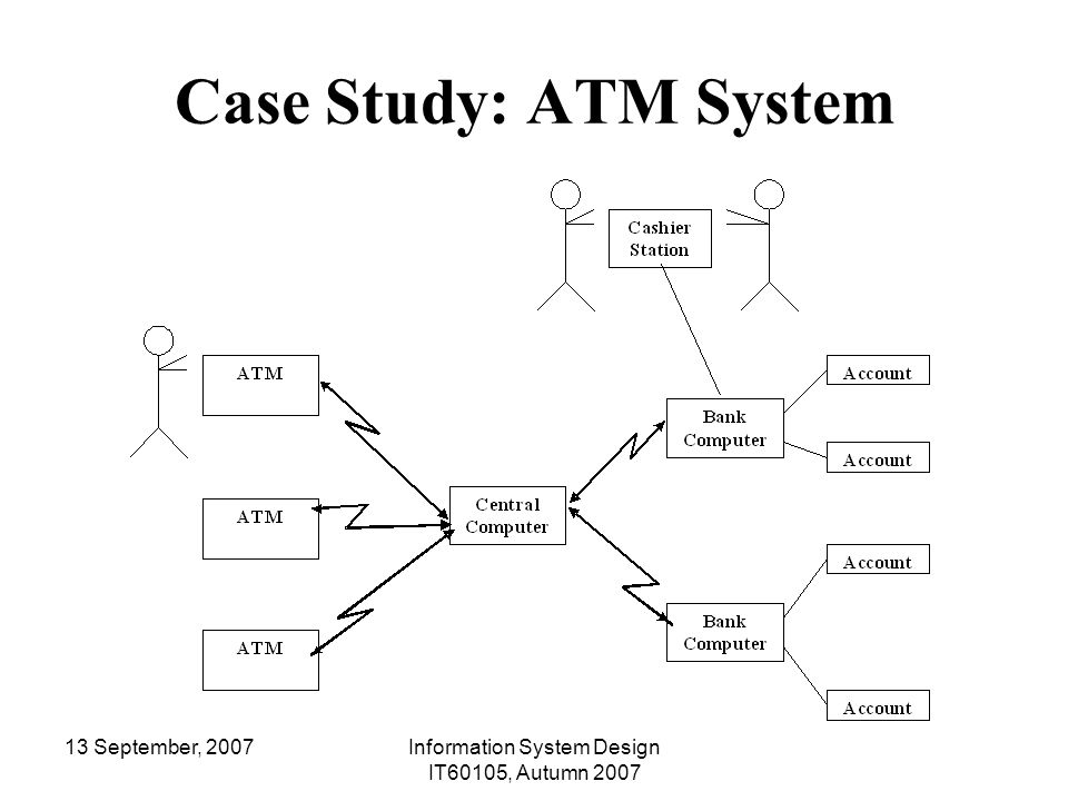Case Study on Information Systems: Cisco Systems