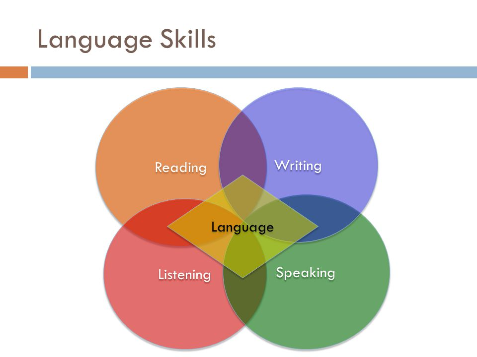 reading writing and speaking strategies which emphasize