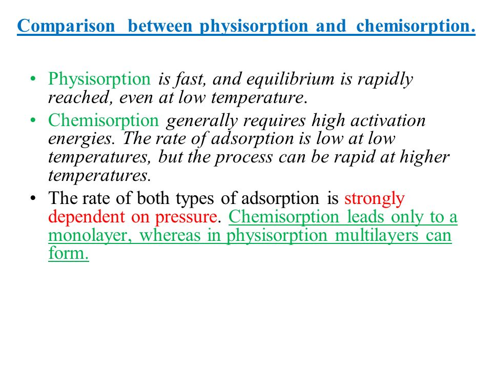 Comparison between physisorption and chemisorption.