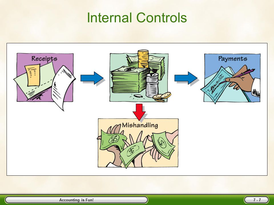 symptoms of a lack of internal control in accounting Most internal control procedures are based on common sense for example, the person having custody of the asset, such as cash, should not be the only person responsible for accounting for it and no one person should be able to complete a requisition/payment transaction or personnel/payroll transaction from beginning to end without appropriate.