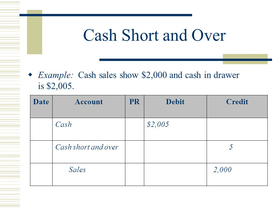 Cash Short and Over Example: Cash sales show $2,000 and cash in drawer is $2,005. Date. Account.