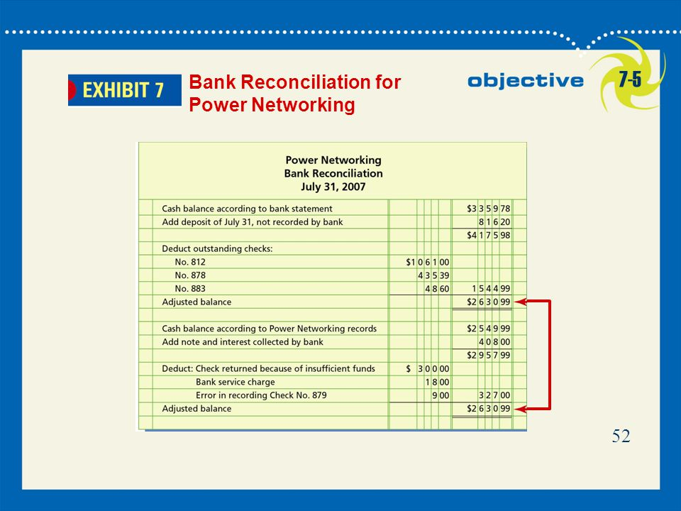 7-5 Bank Reconciliation for Power Networking 52