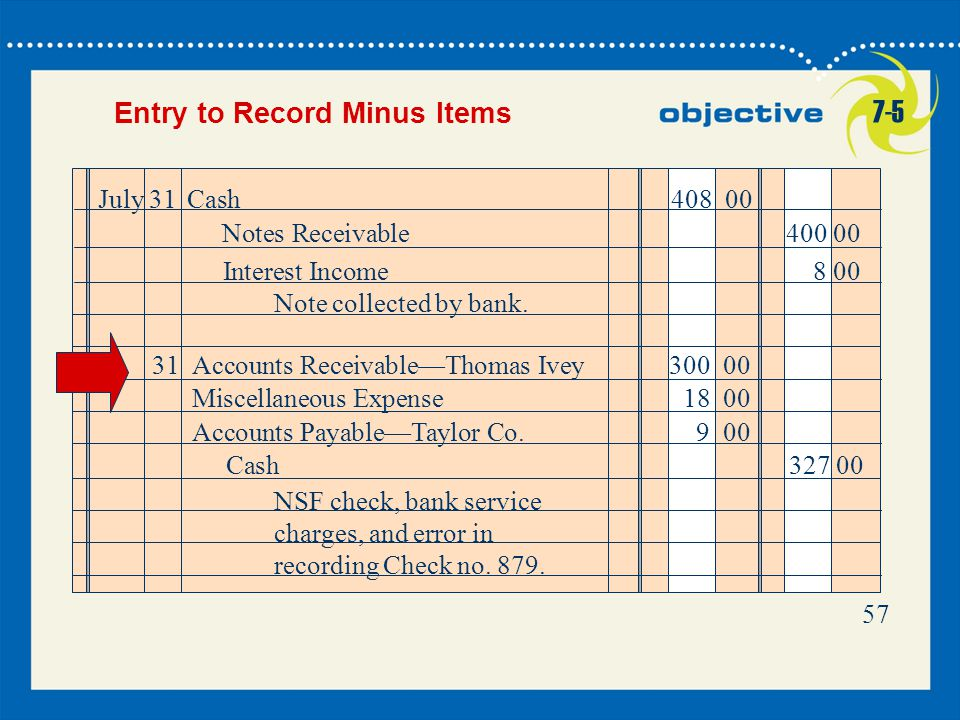7-5 Entry to Record Minus Items July 31 Cash