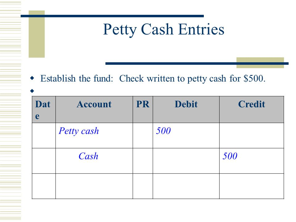 Petty Cash Entries Establish the fund: Check written to petty cash for $500. Date. Account. PR.
