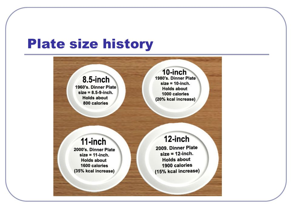 Plate size history