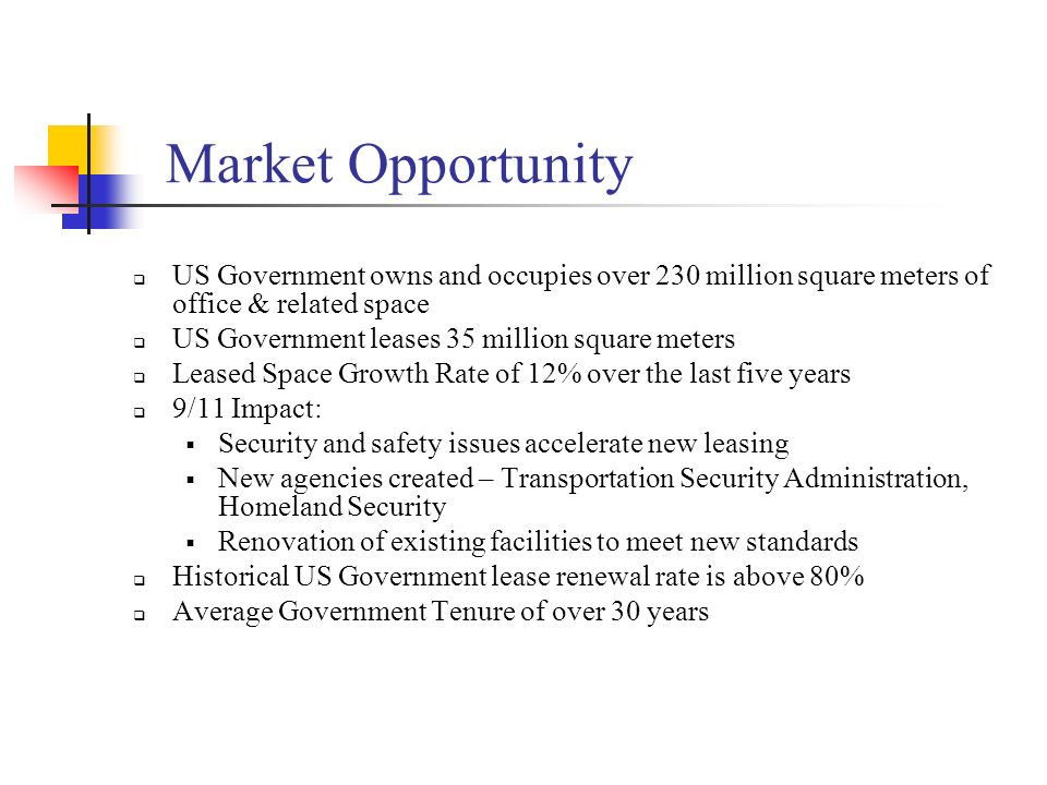 Market OpportunityUS Government owns and occupies over 230 million square meters of office & related space.