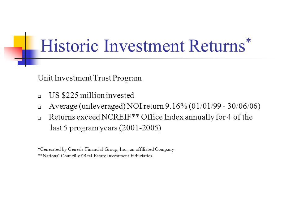 Historic Investment Returns*