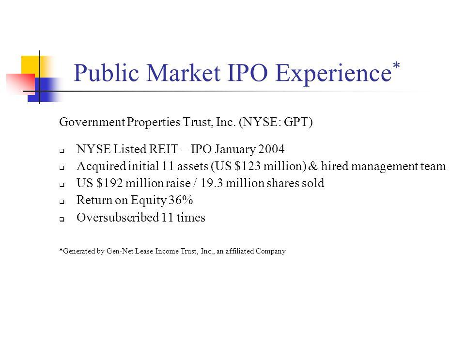 Public Market IPO Experience*