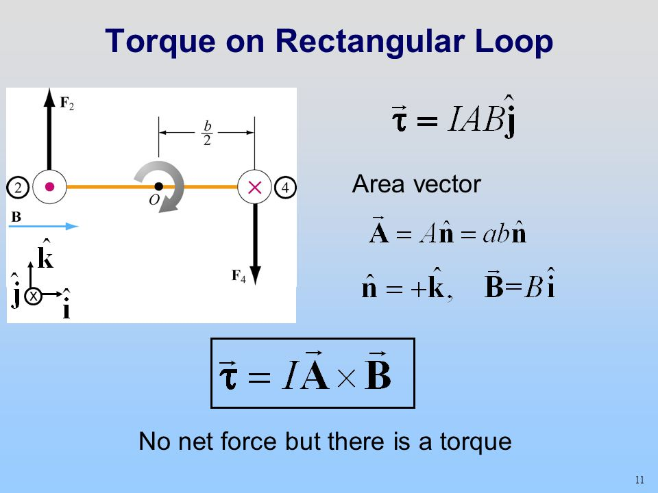 how to get net torque from forces