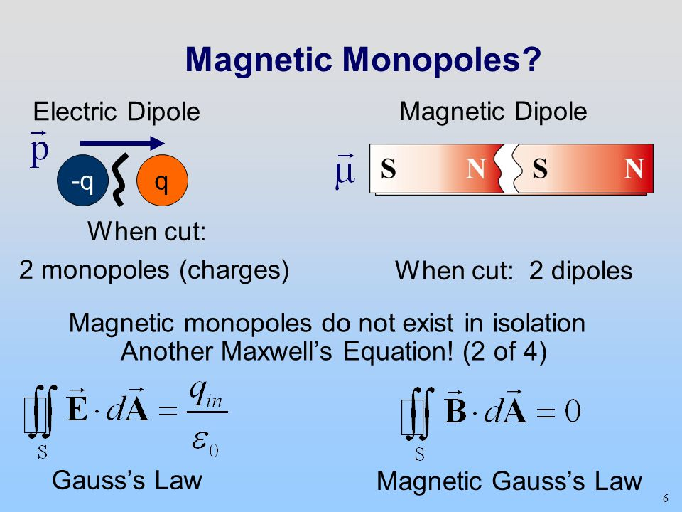 w07d1 magnetic dipoles force and torque on a dipole