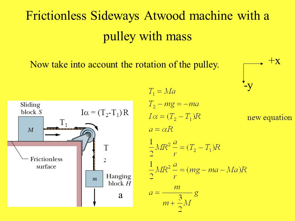atwood machine with pulley mass