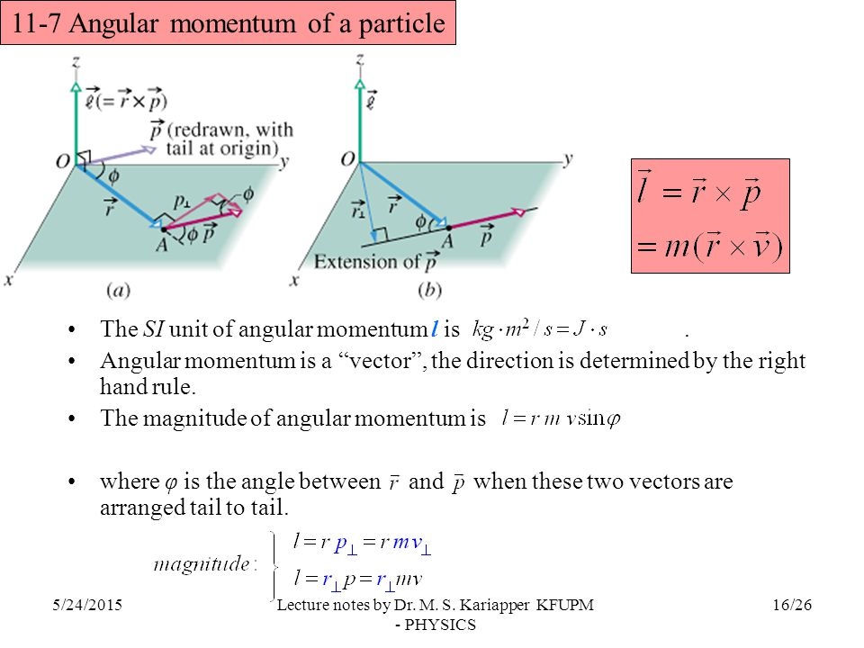11-7 Angular momentum of a particle