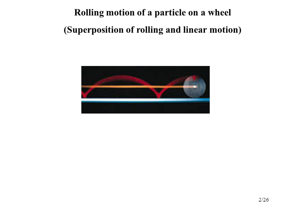 Rolling motion of a particle on a wheel
