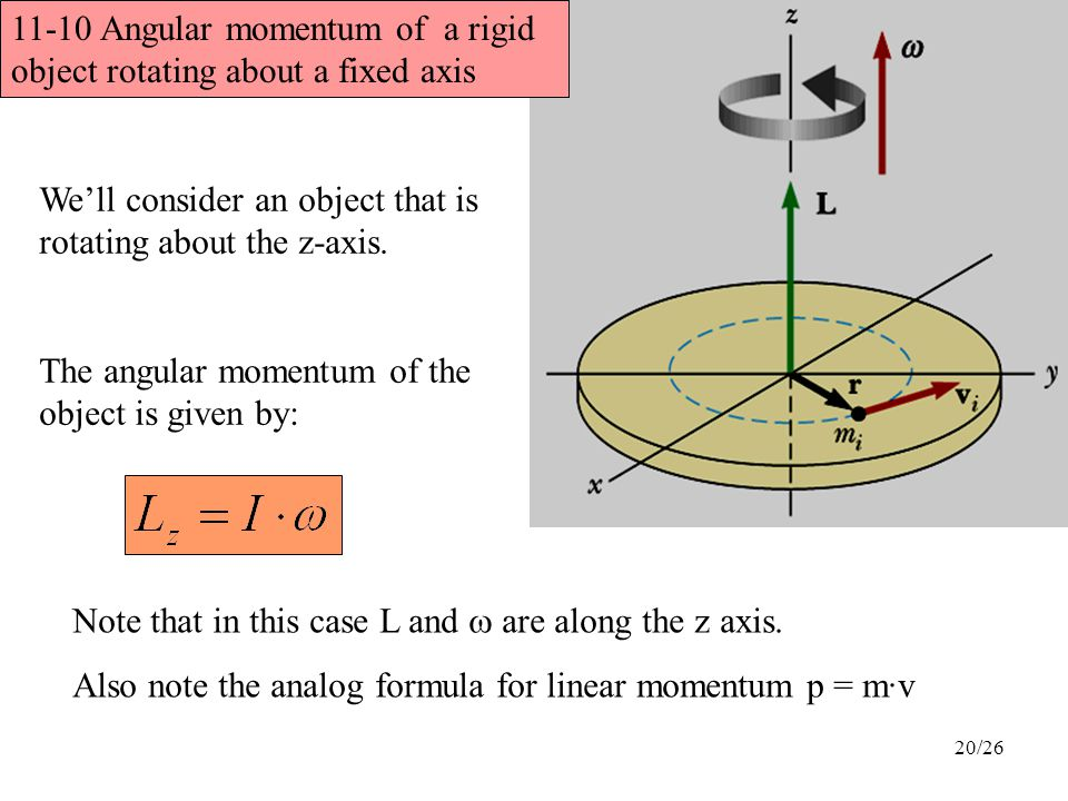 11-10 Angular momentum of a rigid object rotating about a fixed axis