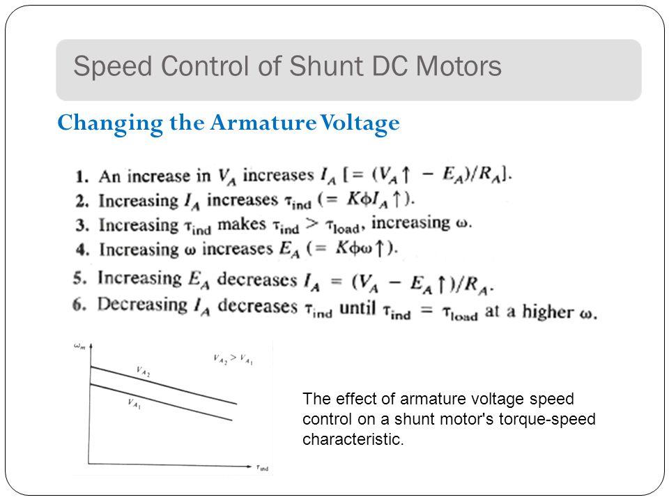 Dc Motors Kl Ppt Video Online Download