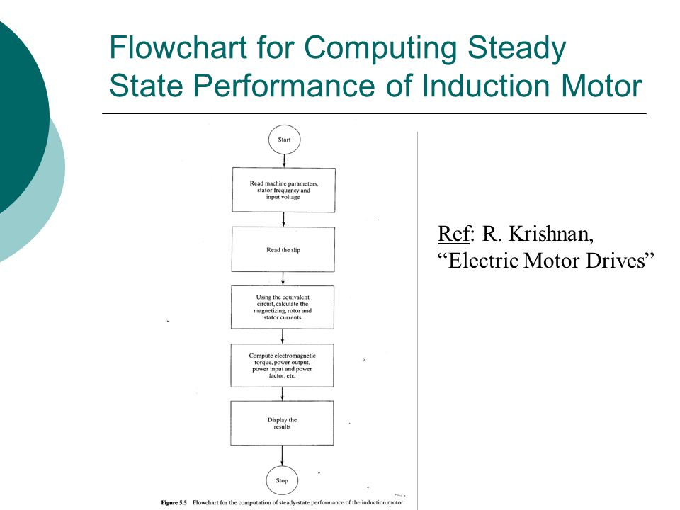 ECE Electric Drives Topic 3: Induction Motor Modeling - - ppt ...