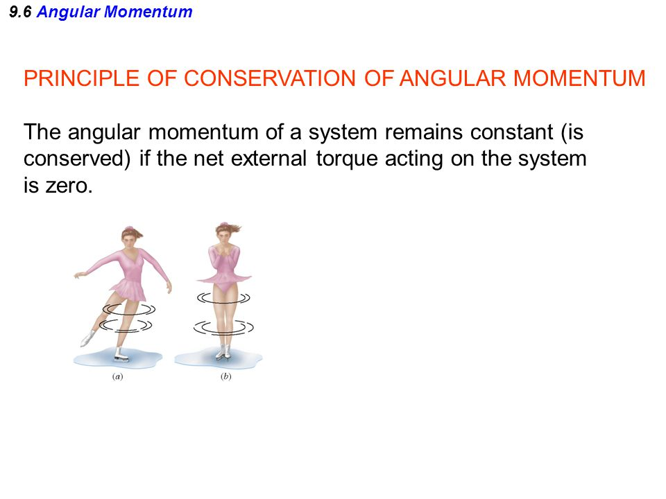 PRINCIPLE OF CONSERVATION OF ANGULAR MOMENTUM