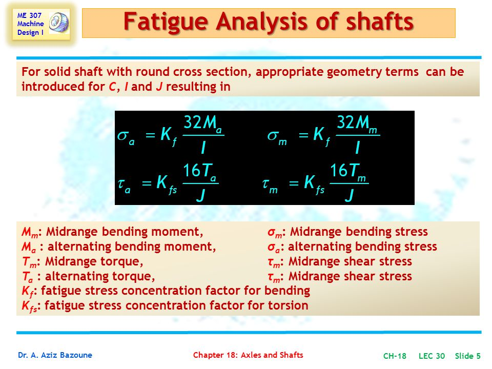 Fatigue Analysis of shafts